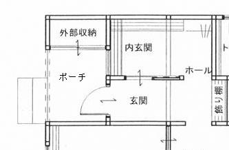 玄関は風水・家相において家全体の運気を見る重要なスペース