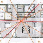 家相の方位をみるときの正しい中心の出し方と角度の確定