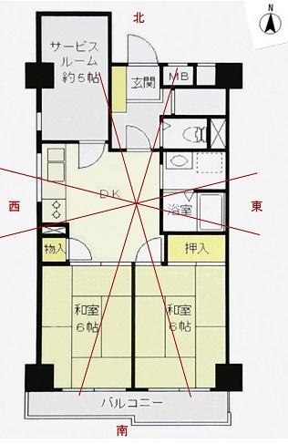 風水家相の観点から良いマンションを選ぶ間取りの5つのポイント